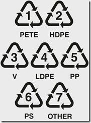 recycle-logos-1